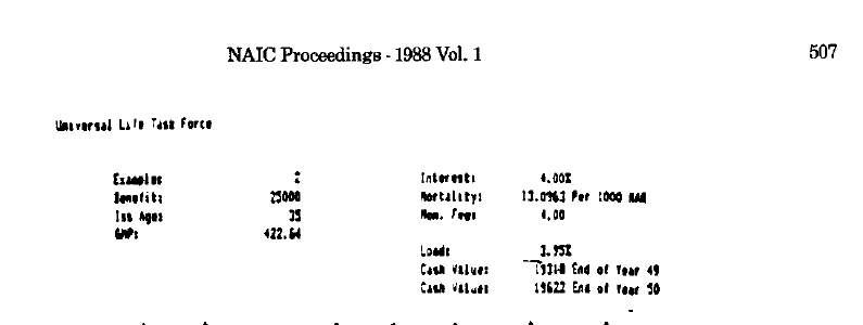 1988-1 507 AAA UL Policy Overview Example