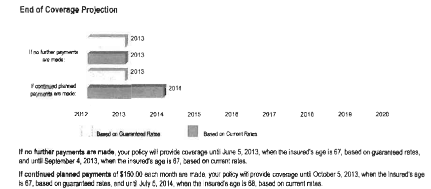 Vogt-v-State-Farm-Annual-Summary-End-of-Coverage